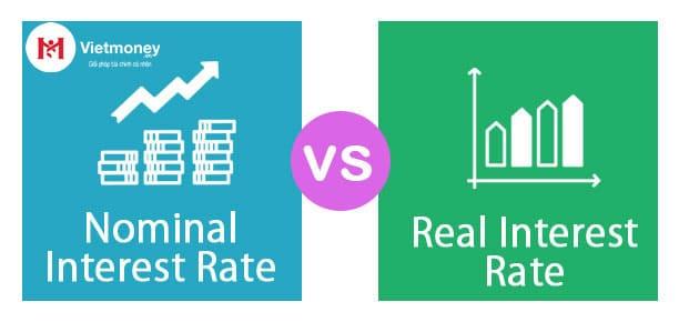 lãi suất danh nghĩa và lãi suất thực